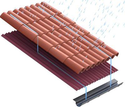 Artículo Onduline: Causas y soluciones contra la humedad y la condensación en cubiertas inclinadas