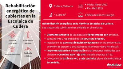 Sistema Integral de cubierta Onduline en la rehabilitación energética de cubierta en la histórica Escolaica de Cullera